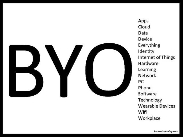 BYO_Everything.jpg