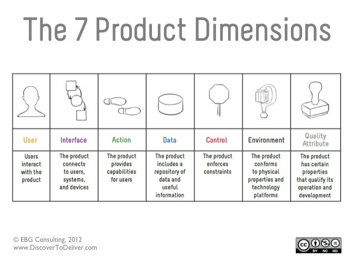 The_7_Product_Dimensions.jpeg
